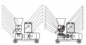 Схема гранулятора ZLSP с плоской матрицей
